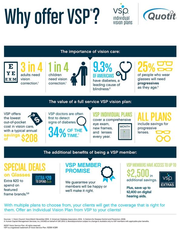 VSP-Infographic