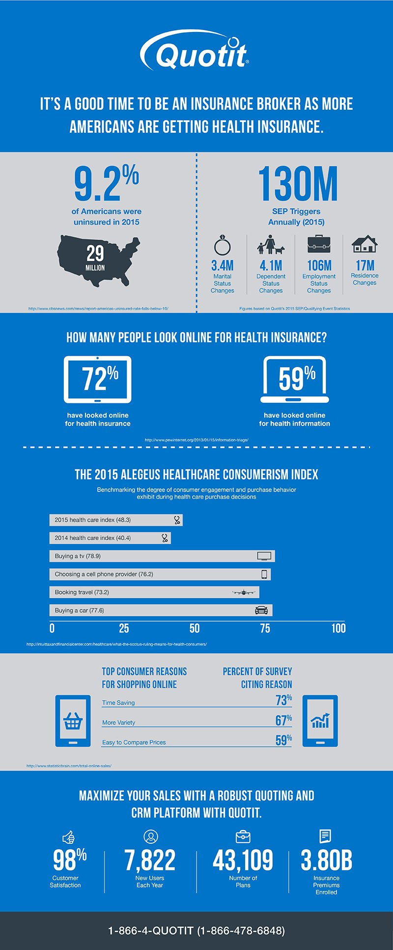 insurance broker infographic